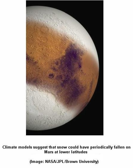 fig-1c-snowfall-on-mars-poles