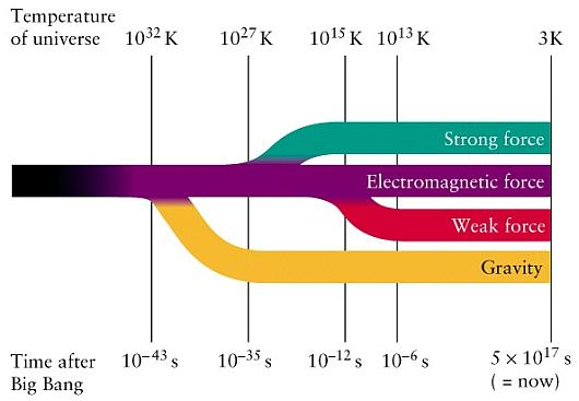 fig-1f-the-forces-of-nature.jpg