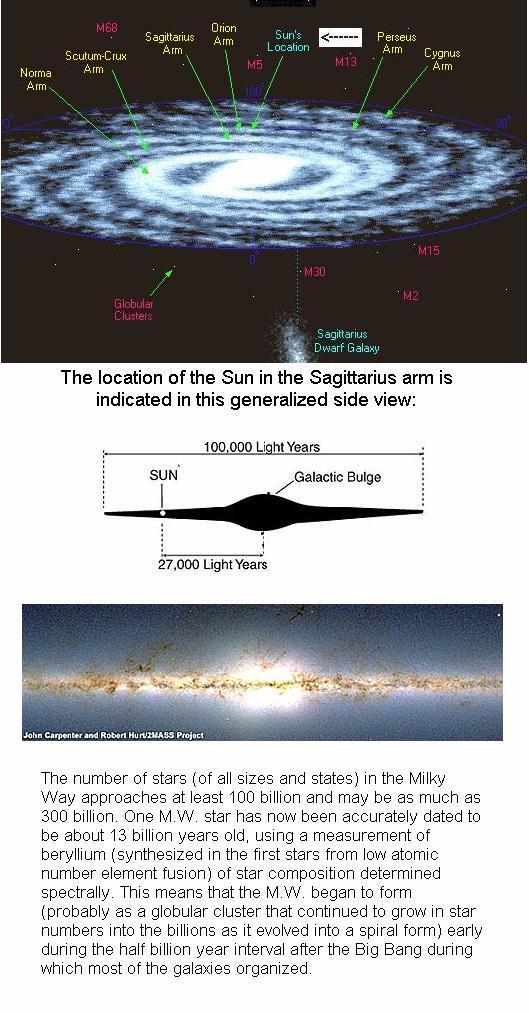 fig-2-milkyway-age-stars.jpg