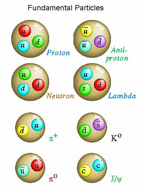 fig-3-fundamental-particles.jpg