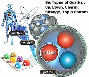 six-types-of-quarks.jpg