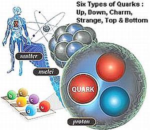 six-types-of-quarks.jpg