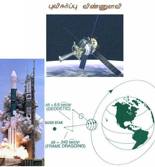 fig-1b-gravity-probe.jpg