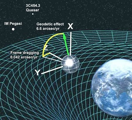 fig-2-gravity-curvature.jpg