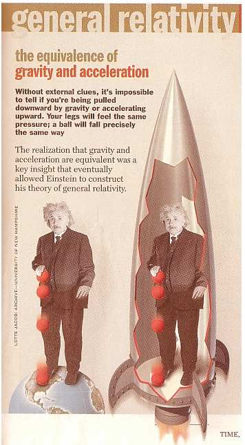 fig-4-general-relativity.jpg