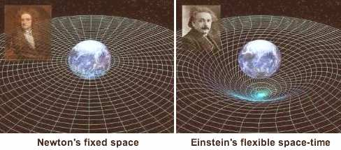 fig-4-newton-einstein-gravity.jpg