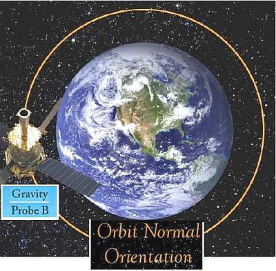 gravity-probe-around-earth.jpg