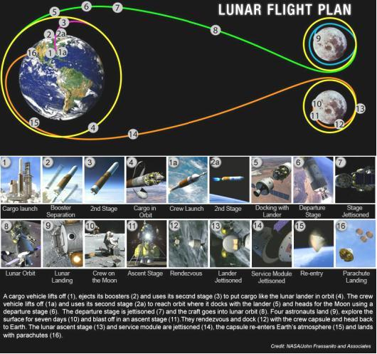 fig-1a-nasa-ready-for-lunar-revisit