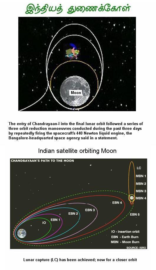 fig-1c-final-lunar-orbit