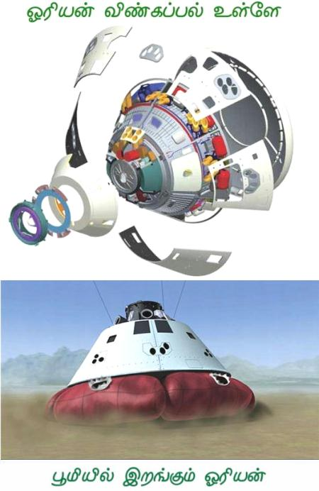 fig-1c-orion-details-testing