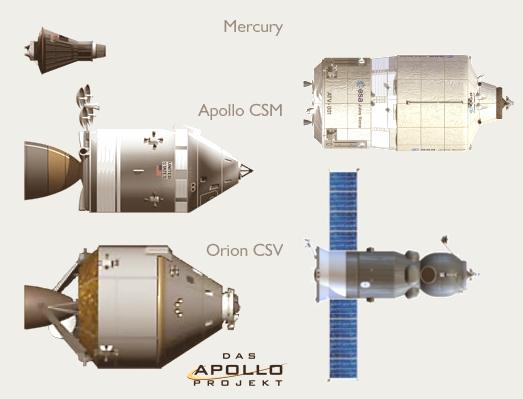 fig-1d-various-spaceships