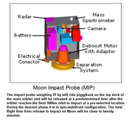 fig-1g-moon-impact-probe1