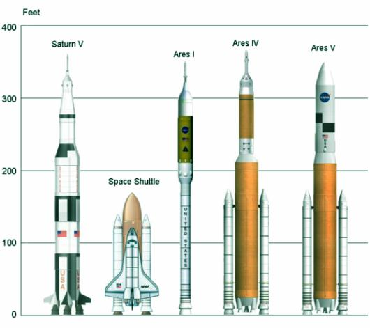 fig-1h-relative-sizes-of-rockets