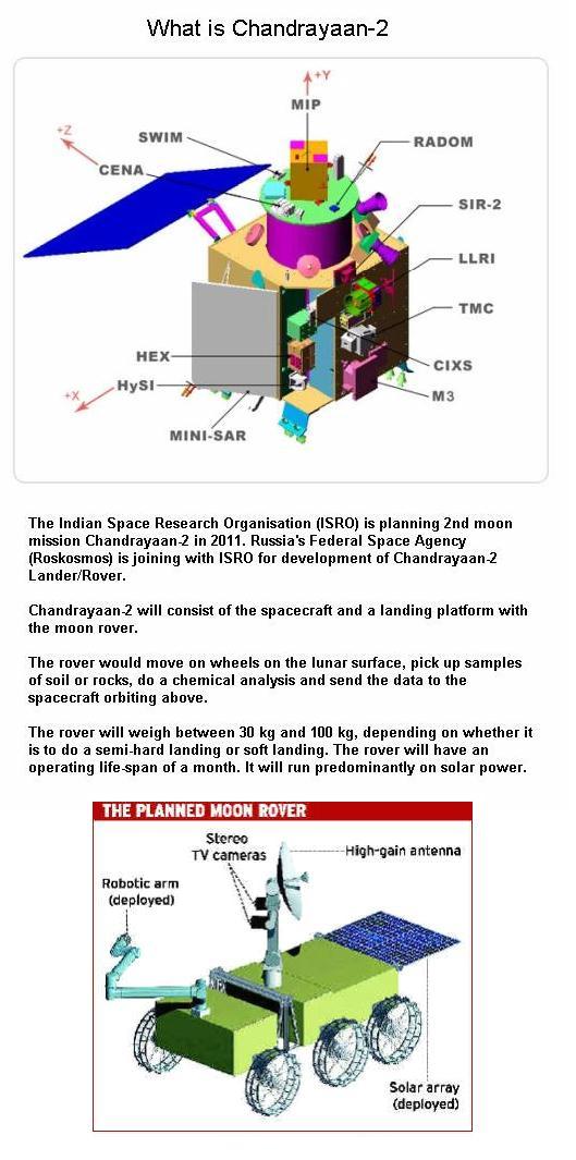 fig-3-chandrayaan-2-mission