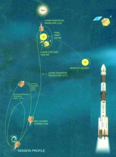 moon-mission-1