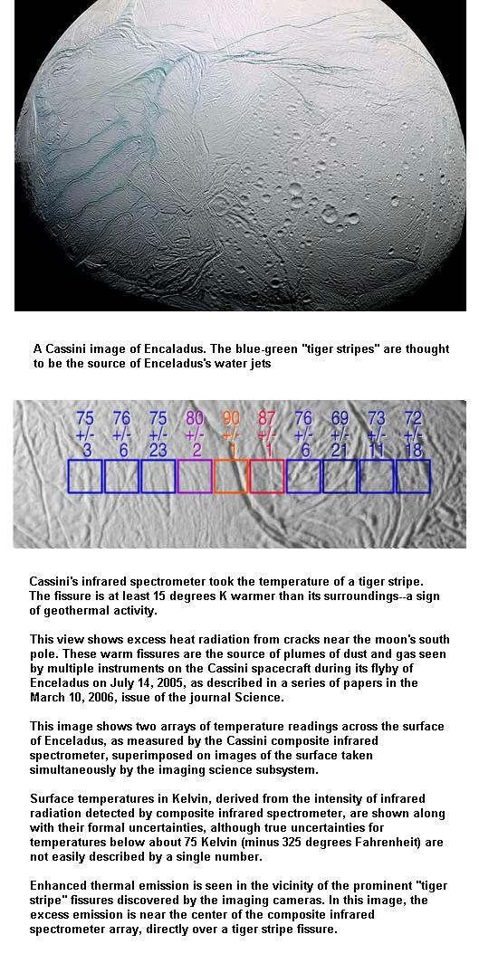 fig-1d-the-tiger-stripes-of-enceladus