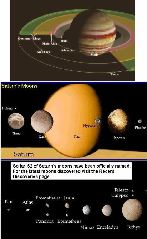 fig-1g-saturns-moons