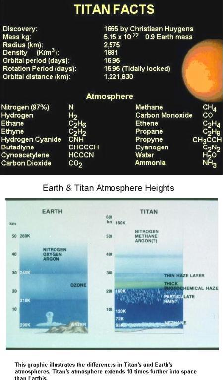 fig-4-earth-titan-atmosphere