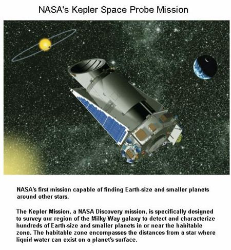fig-6-nasas-kepler-probe-mission