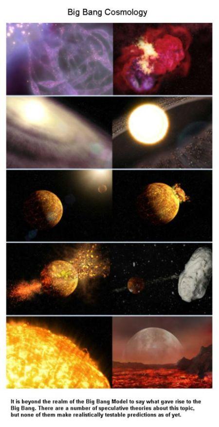 big-bang-cosmology