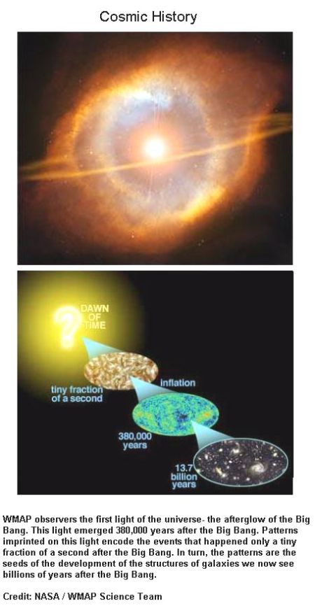 fig-1a-cosmic-history