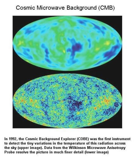 fig-1e-cosmic-microwave-background