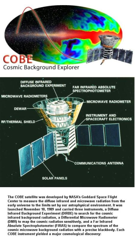 fig-5-cobe-cosmic-background-explorer