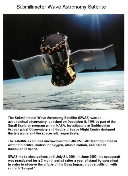 fig-5-swas-space-probe-in-orbit