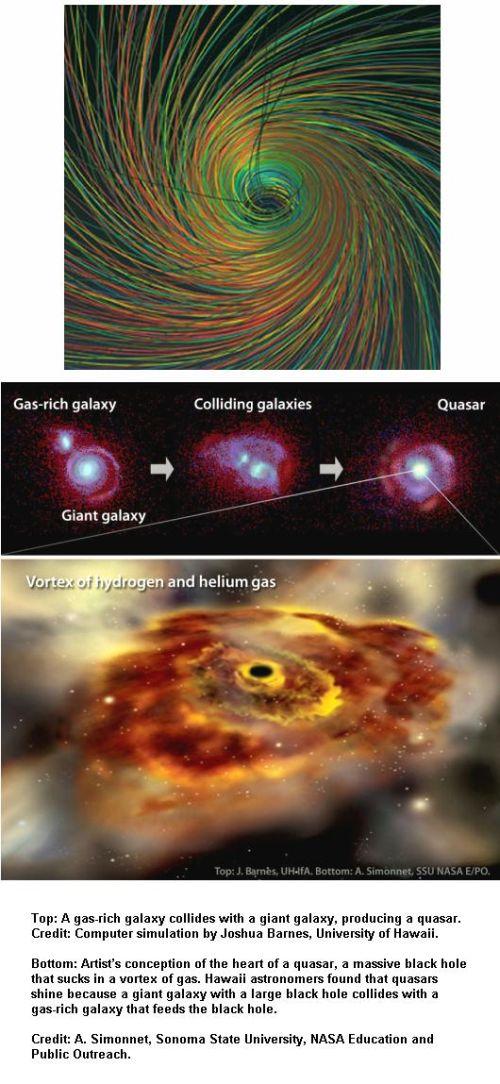 fig-8-vortex-of-hydrogen-helium-gas