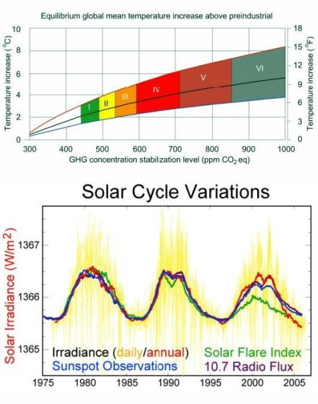 fig-1b-solar-cycles