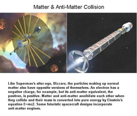 fig-1f-matter-anti-matter-collision