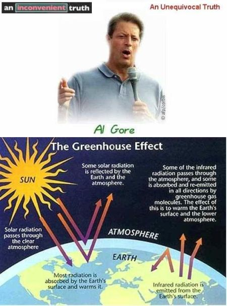 fig-2-greenhouse-effect
