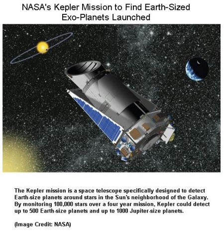 fig-1-kepler-space-telescope-launched
