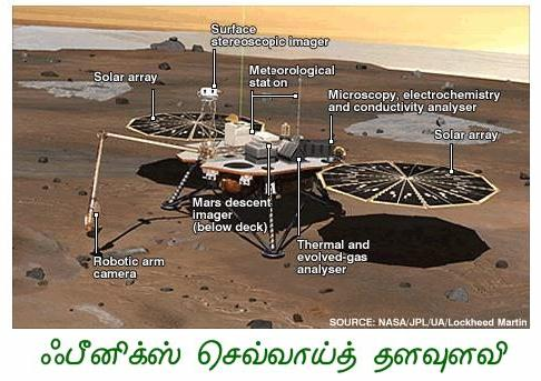 fig-1-mars-phoenix-lander