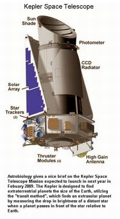 fig-1a-kepler-telescope-mission1