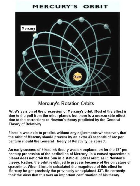 fig-1c-mercury-orbit-rotation