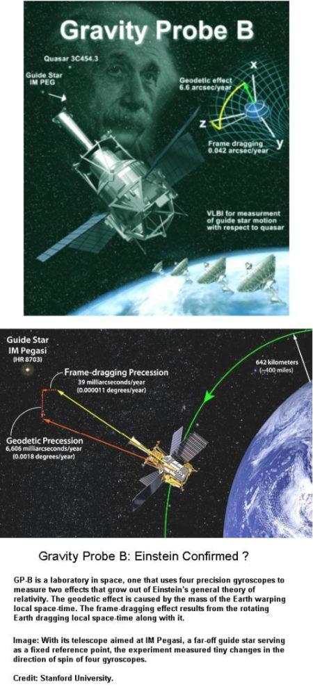 fig-1d-gravity-probe-b