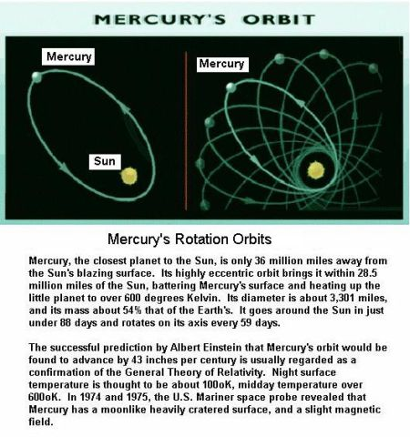 fig-1d-mercury-rotation-orbit