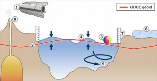 fig-1d-valcano-sea-level