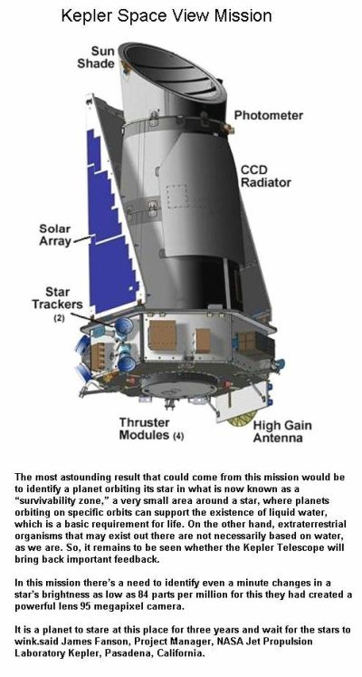 fig-1d-what-will-the-telescope-do