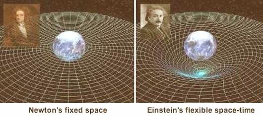 fig-1g-newton-einstein-gravity-image1