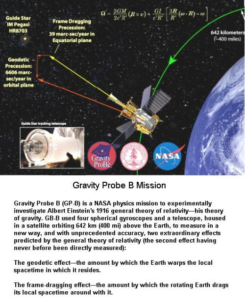 fig-2-gravity-proe-b-mission