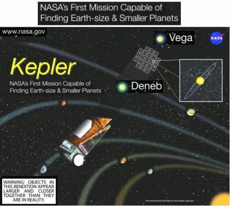 fig-2-kepler-seeking-planets