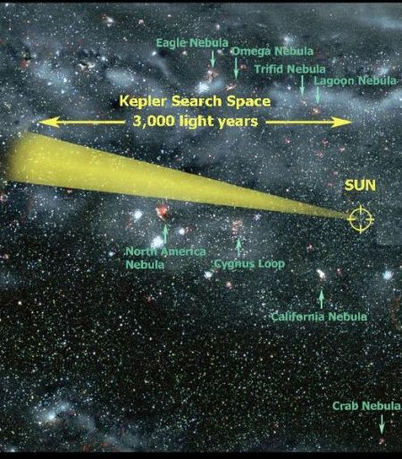 fig-4-kepler-viewing-space