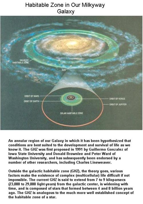 fig-5-habitable-zone-in-our-galaxy