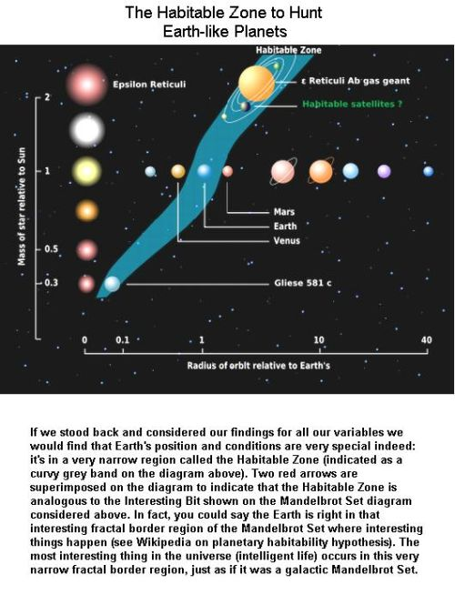 fig-6-habitable-zone-to-hunt-earth-like-planets