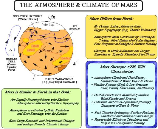 fig-6-mars-atmosphere