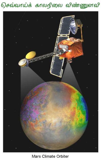 fig-1-mars-climate-orbiter-1