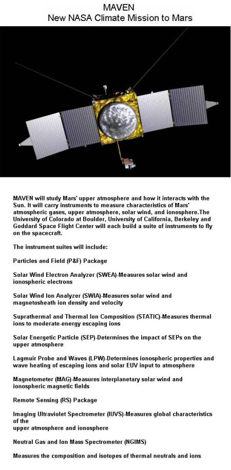fig-1b-maven-spacecraft-instruments