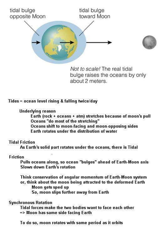 fig-1b-tidal-movements-on-earth